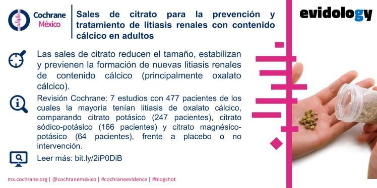 Plantilla-Gráfica-CPD-Sales-citrato