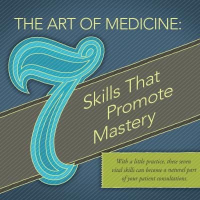 7-skills-urologia-be